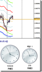 USDCAD1H